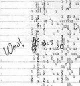 GEISTESBLITZE: Die erste Alien-SMS?