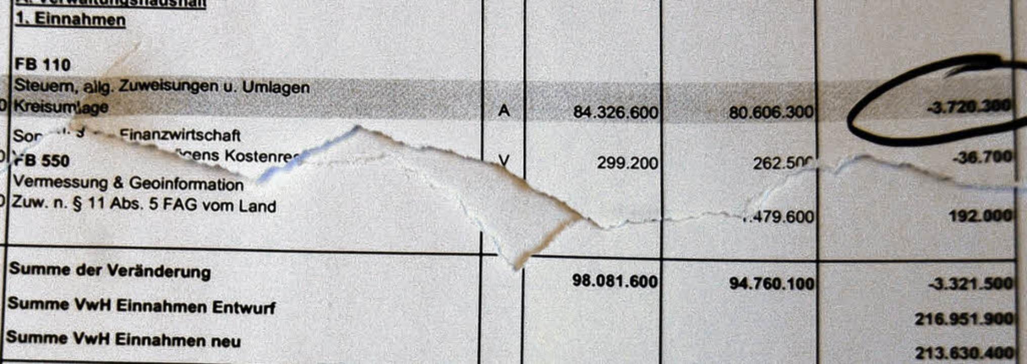 Da musste korrigiert werden (Ausriss a...f 213,6 Millionen Euro reduzieren.      | Foto: Franz Dannecker