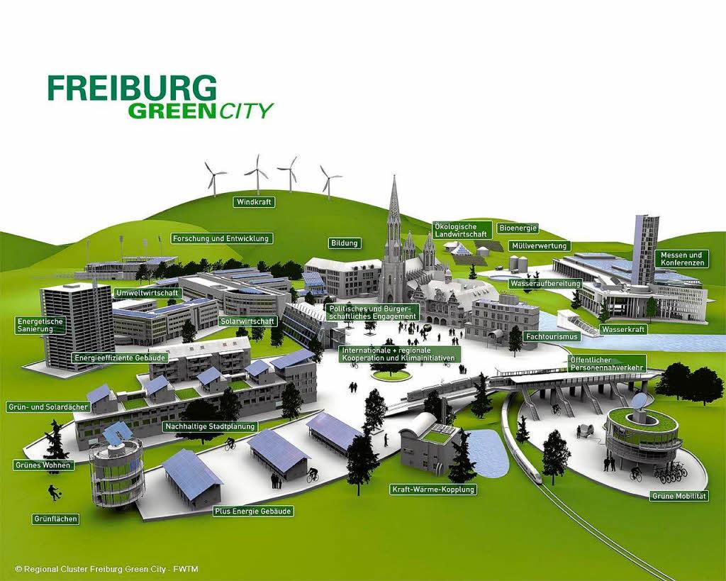 freiburg auf der expo green city gr ner wird s nicht freiburg badische zeitung. Black Bedroom Furniture Sets. Home Design Ideas
