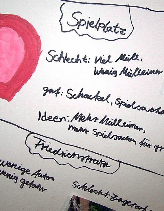 Ausschnitt aus einem der Plakate, die die Schüler anfertigten.  | Foto: Sylvia Timm