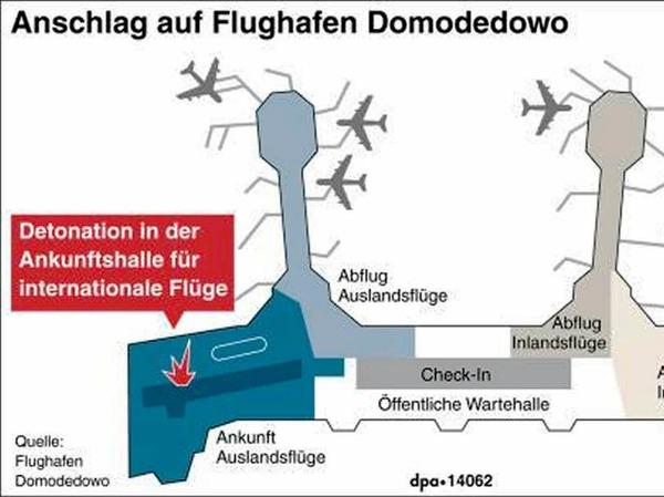 In welchem Flughafenteil ereignete sich der der Anschlag?
