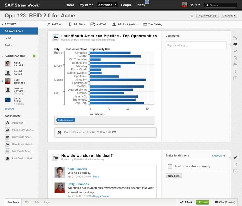 StreamWork - SAP bietet mit StreamWork...n sowie Verantwortlichkeits-Diagramme.  | Foto: IDG