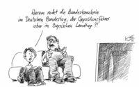Flüchtlingsdebatte