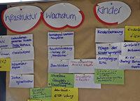 Wohin soll sich Heimbach entwickeln?