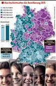 Freiburg hat die jüngste Bevölkerung Deutschlands