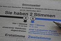 Post zur Bundestagswahl