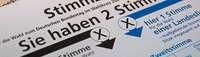 Bundestagswahl 2017: Der Kandidatencheck für den Wahlkreis Waldshut