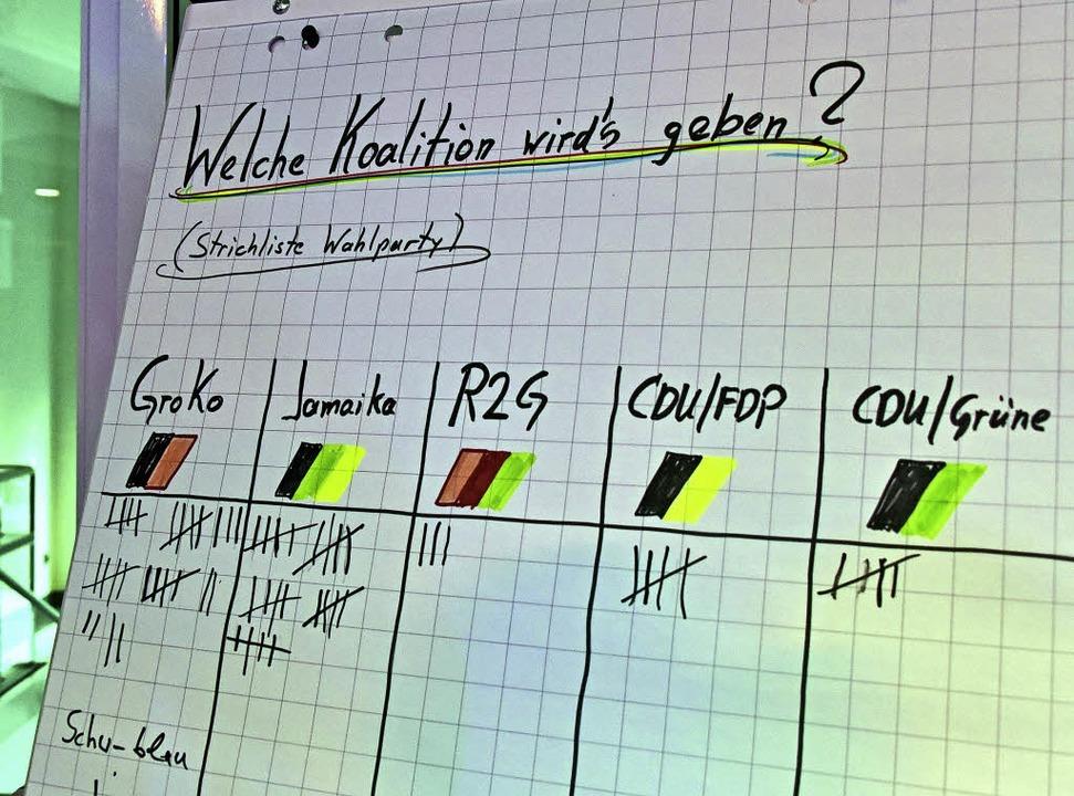 Noch vor der ersten Hochrechnung am So...ka-Koalition sehr wahrscheinlich wird.  | Foto: Michael Bamberger