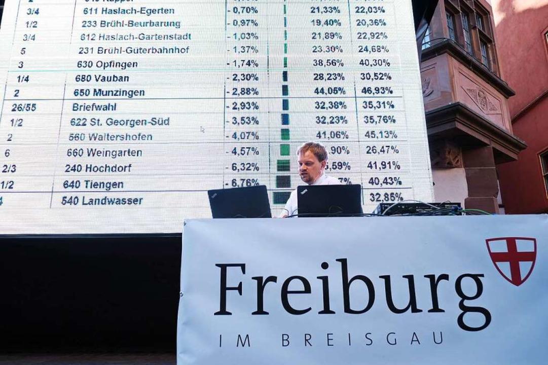 Stadtstatistiker Andreas Kern kommentierte live die Auszählung.  | Foto: Miroslav Dakov