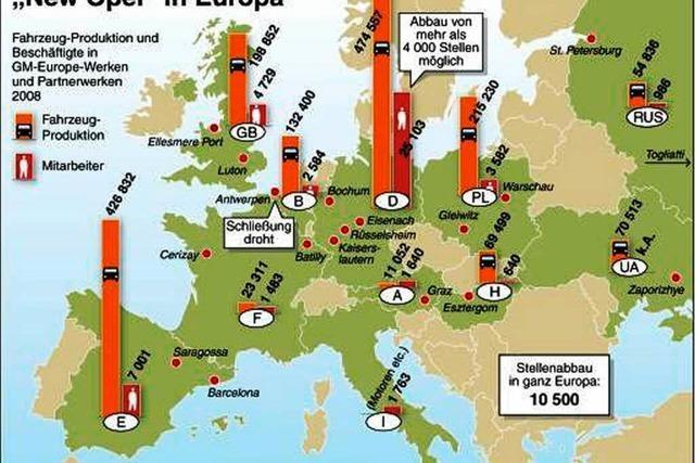 Opel beschäftigt in Europa 50.000 Menschen