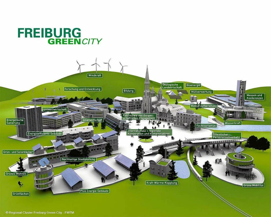 So sieht sich die Green City Freiburg selbst.  | Foto: -