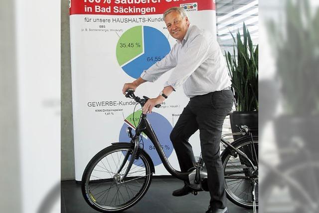 Zuschuss für E-Bikes