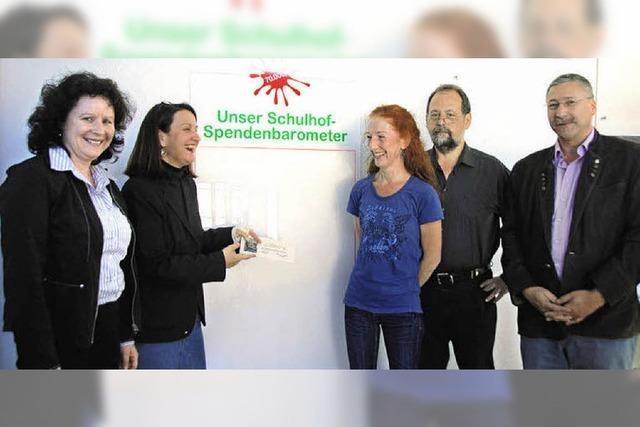 Start für Spendenbarometer