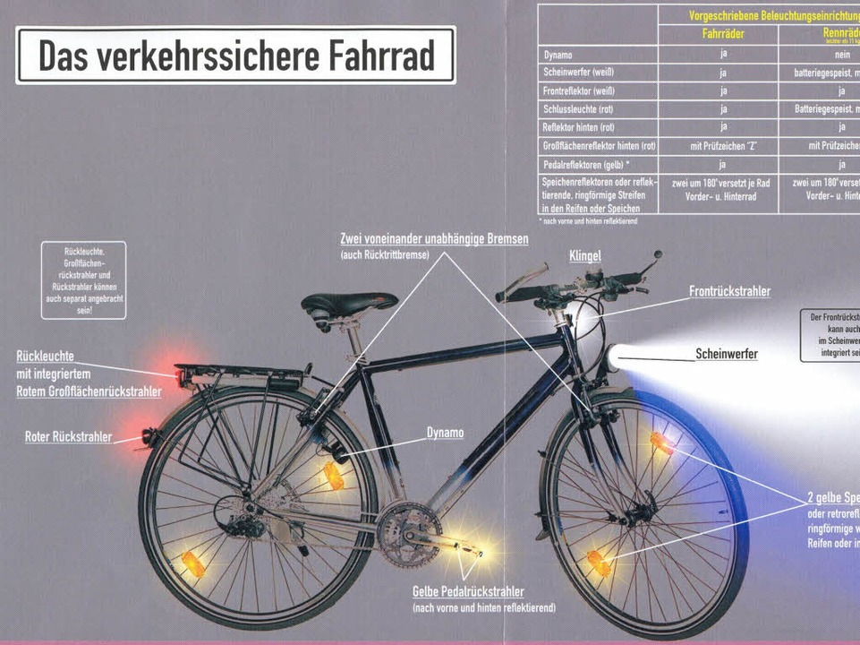 Vorschriftsmäßig beleuchtetes Fahrrad  | Foto: Bz