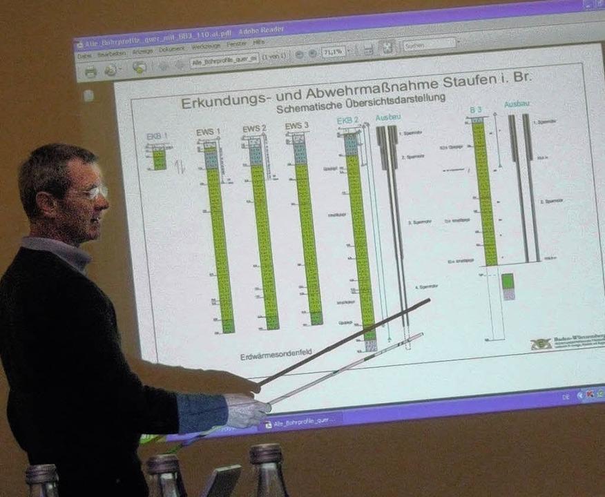 Robert Breder vom Büro für Baukonstruk...den Fortgang der Erkundungsbohrungen.     Foto: Susanne Müller