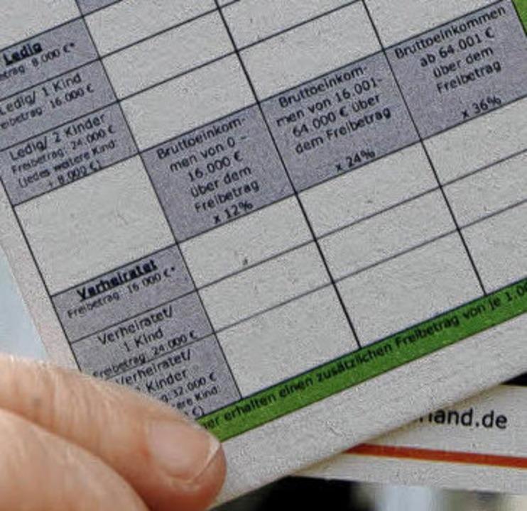 Daraus ist nichts geworden: die Steuer...ng, die auf einen Bierdeckel passt.     | Foto: dpa