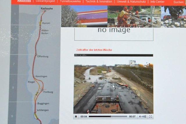 Webcam schaut Richtung Süden