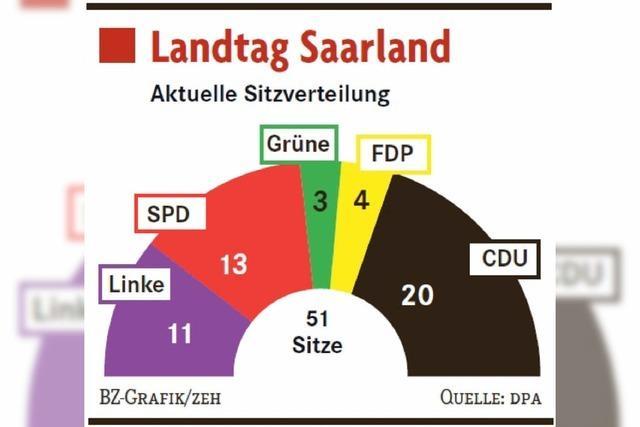 CDU und SPD streiten um den Chefposten