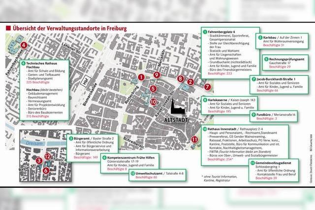 Freiburg: XXL-Behörde soll positive Effekte bringen