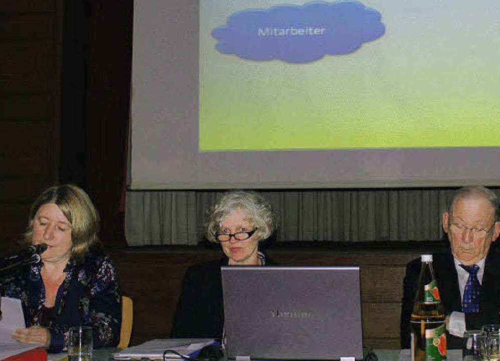 Mehr Pflegebedarf, mehr Kosten: Susann...) legten den Rechenschaftsbericht vor.  | Foto: Christine Speckner