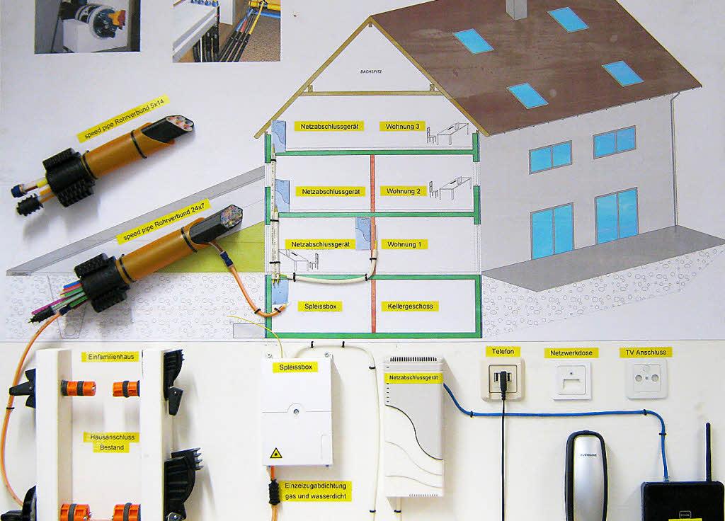 hausen macht den ersten schritt bad krozingen badische zeitung. Black Bedroom Furniture Sets. Home Design Ideas