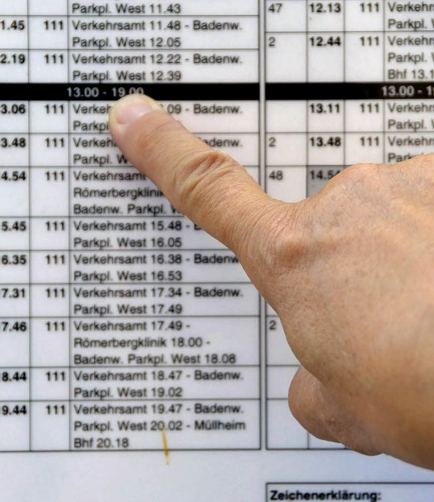 AGUS und Fahrgastbeirat legen immer wi...en wunden Müllheimer Punkt: den ÖPNV.   | Foto: Babeck-Reinsch