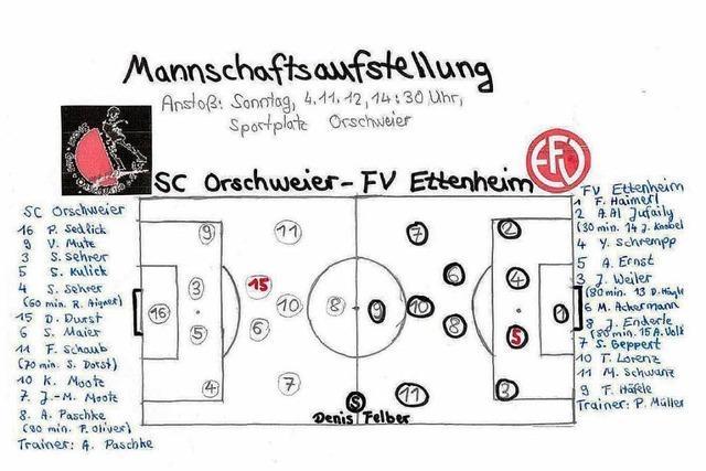 SC Orschweier gewinnt Topspiel