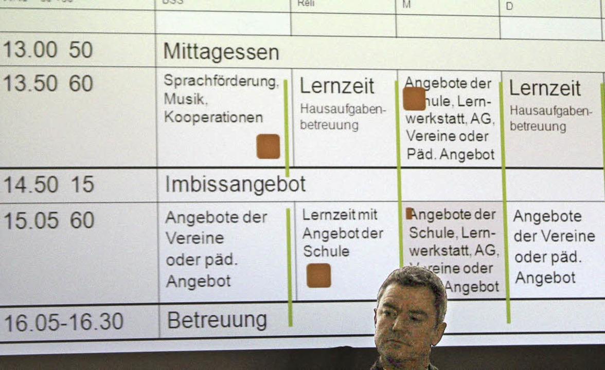 So könnte eventuell ein Programm für e...r geleiteten Infoabend gezeigt wurde.   | Foto: mario schöneberg