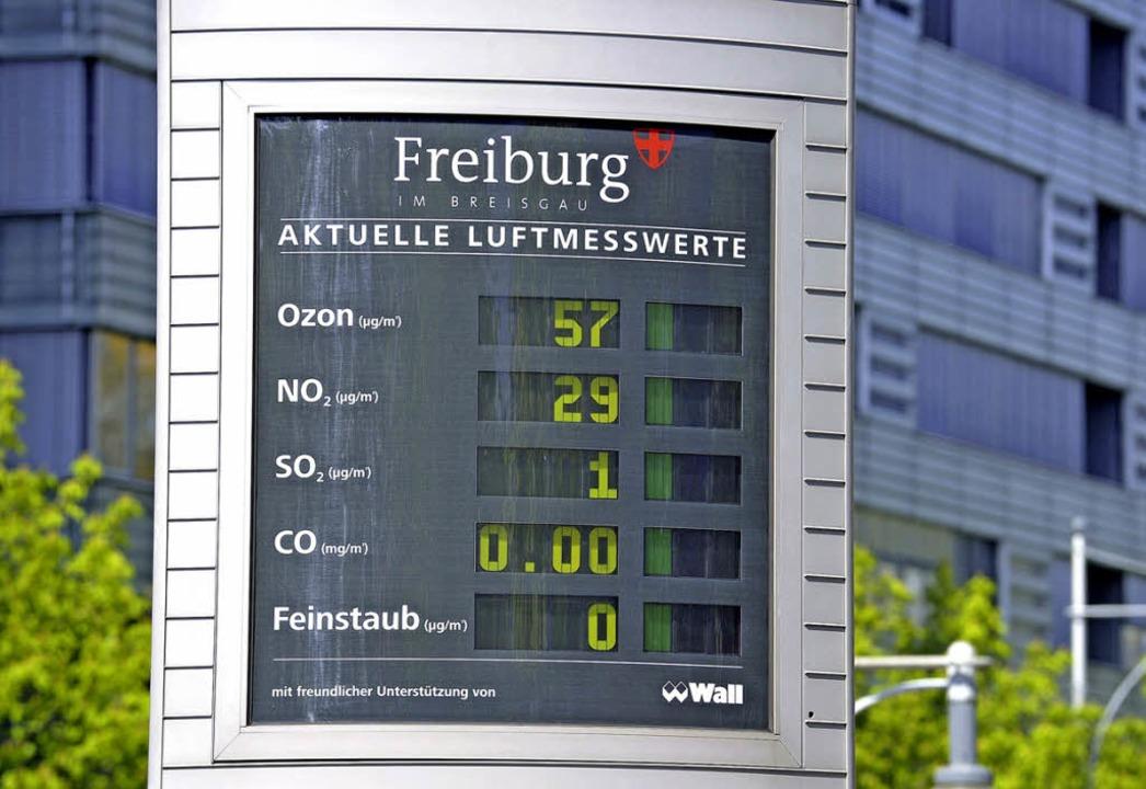 Die Ozon-Anzeige am Hauptbahnhof zeigt...chmittag war die Stadtluft noch rein.   | Foto: Michael Bamberger