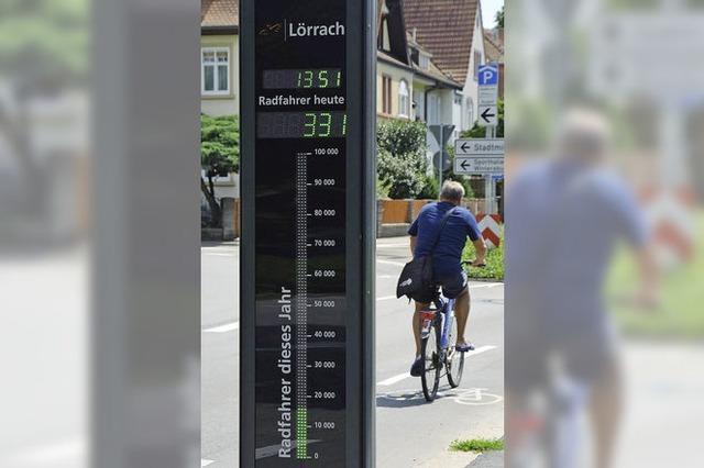 MARKTGEFLÜSTER: Stadteinwärts Zählimpulse