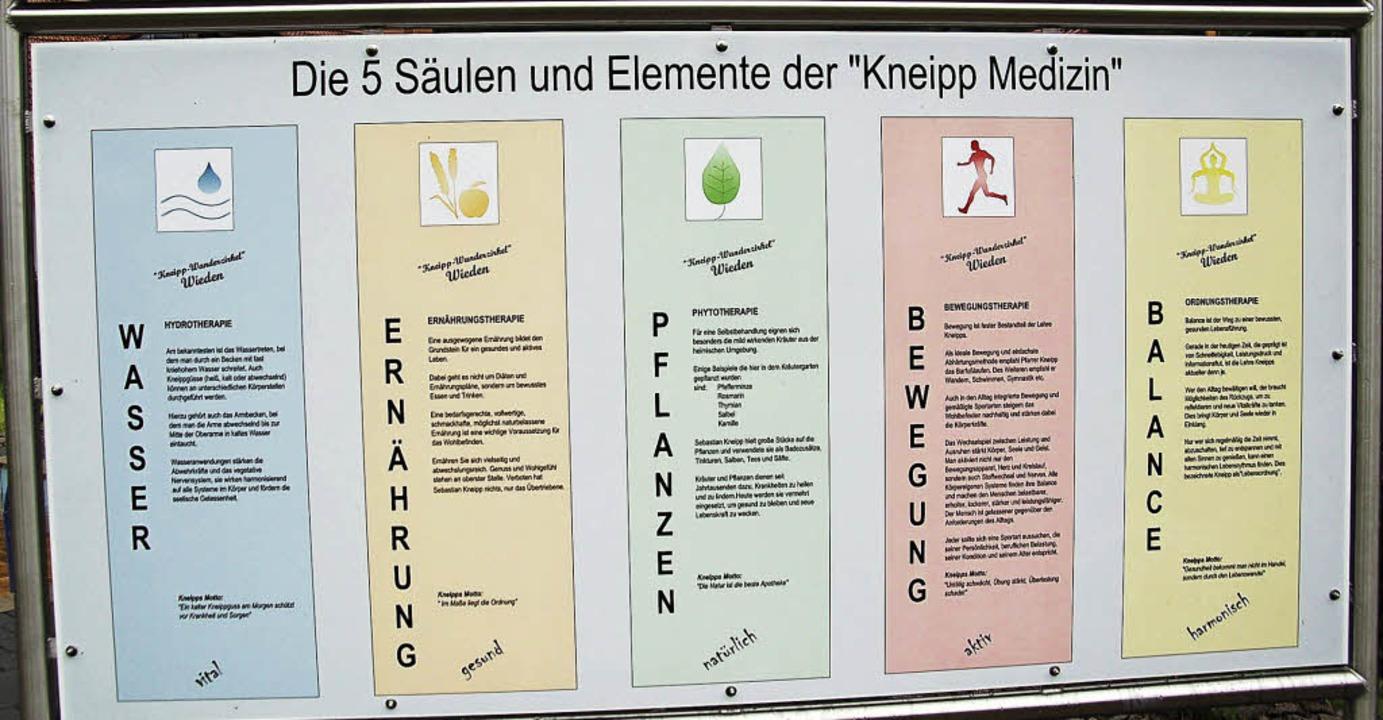 Auf einer Tafel  werden die fünf Elemente der Kneipp-Medizin erklärt.  | Foto: Ulrike Jäger