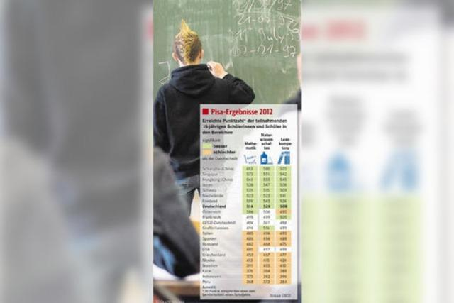 Deutsche Schüler sind noch immer keine Spitzenreiter