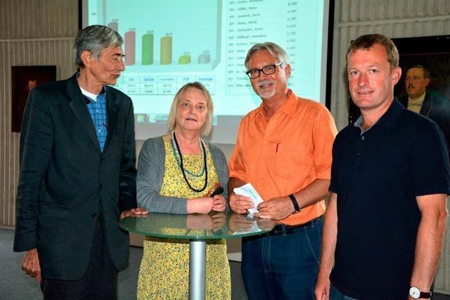 Gemeinderat Lörrach wird etwas jünger und grüner