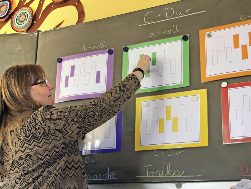 Anne-Pia Thiele erklärt die von ihr en...onielehre zur Instrumentalbegleitung.   | Foto: sabine model