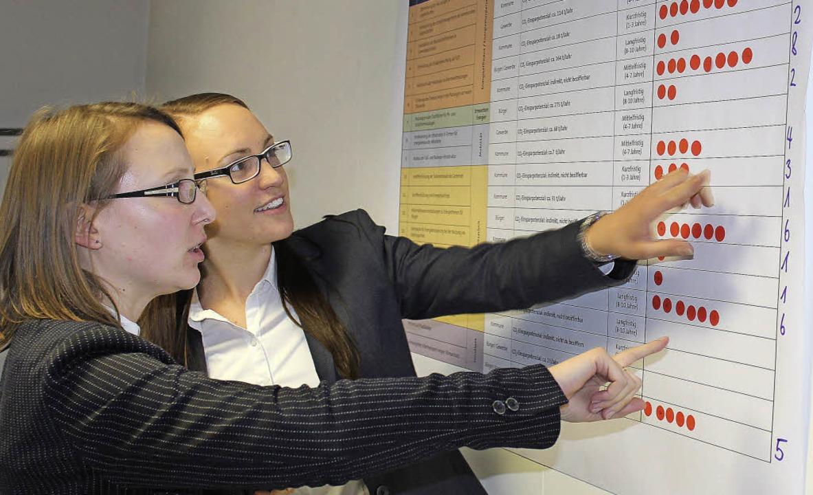 Die Badenova-Fachberaterinnen Nina Wei...Klimaschutzkonzept in Gottenheim aus.   | Foto: mario schöneberg
