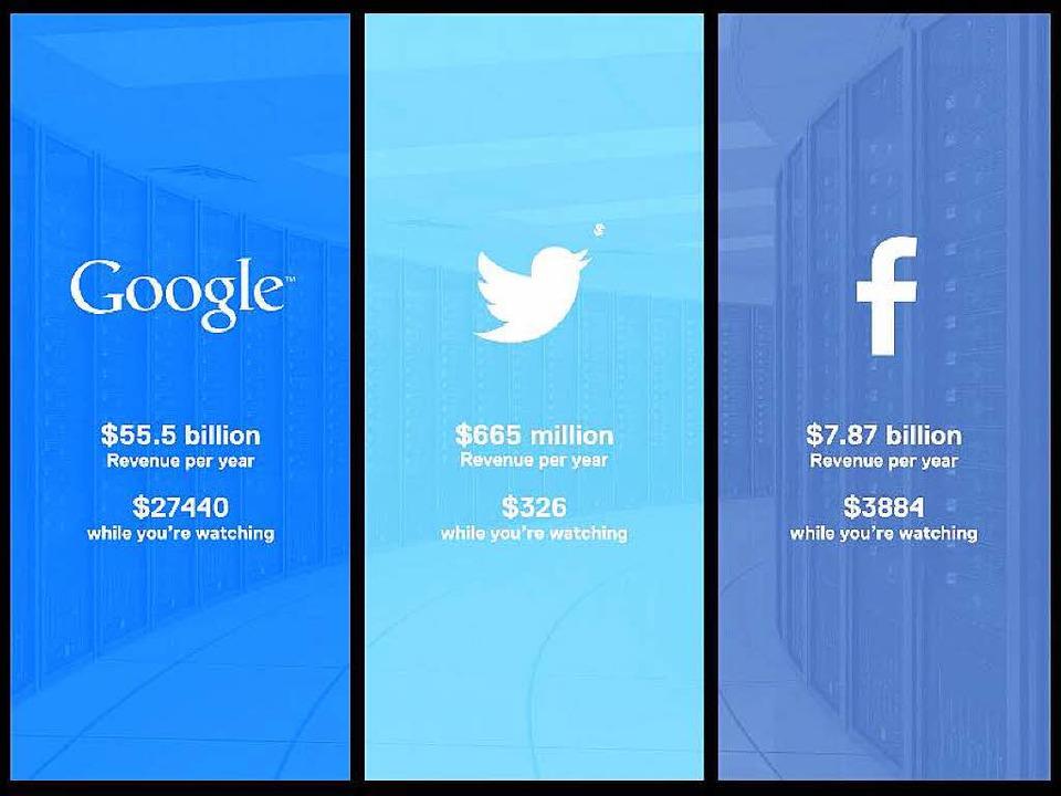 Google, Twitter und Facebook verdienen... bares Geld – mit unseren Daten.  | Foto: arte