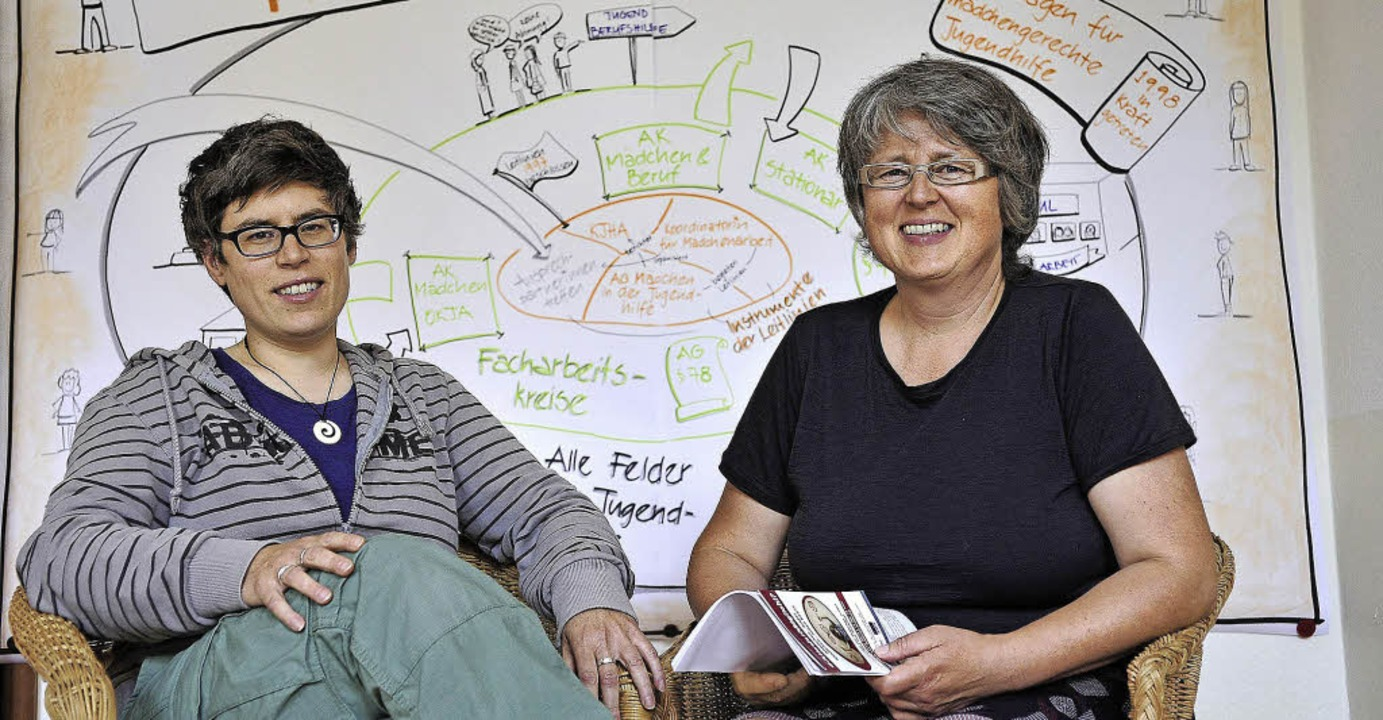 Miriam Krell (links) und Martina Hocke...enden beiden Jahren weiter entwickeln.  | Foto: Thomas Kunz