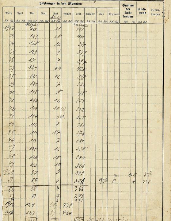 750 jahre öflingen