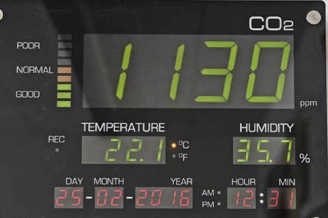 Prima Klima im Klassenzimmer
