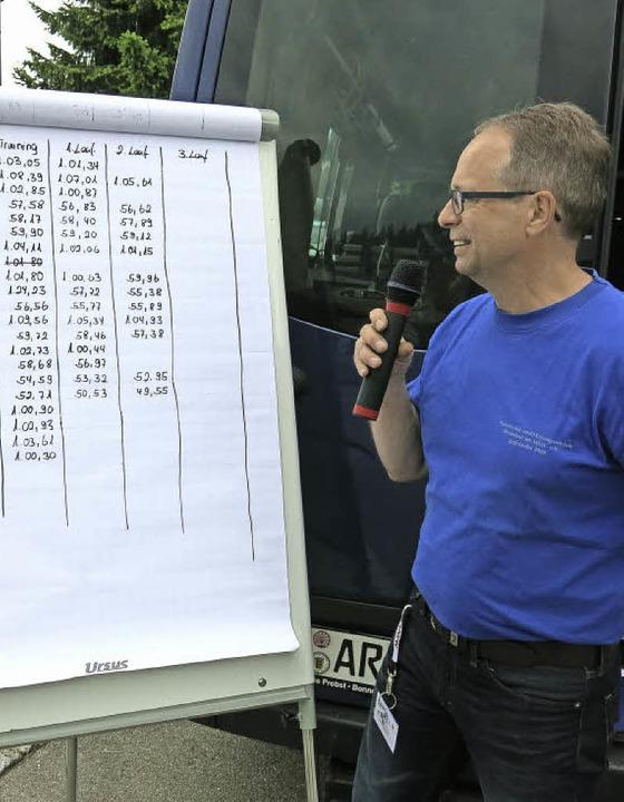 Im Zielbereich versorgte Jörg Fehrenba...und Informationen über die Teilnehmer.  | Foto: Erhard Morath