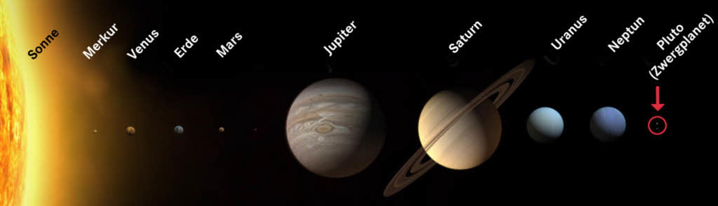 Der Pluto liegt am äußersten Ende unseres Sonnensystems.    | Foto: Foto/Grafik: dpa