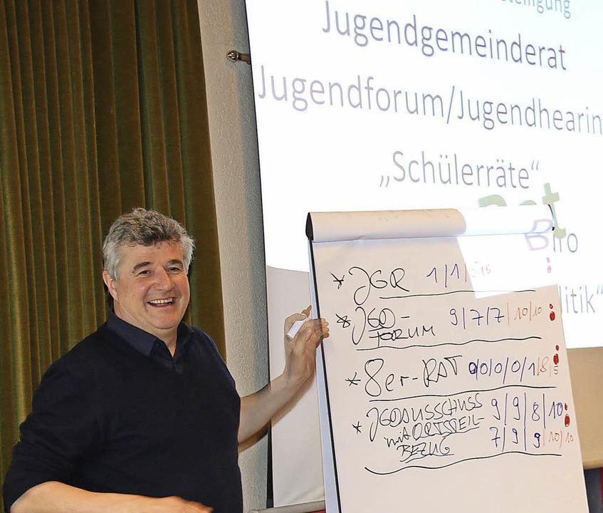 Udo Wenzl stellte verschiedene Beteiligungsmodelle vor.  | Foto: Dagmar Barber