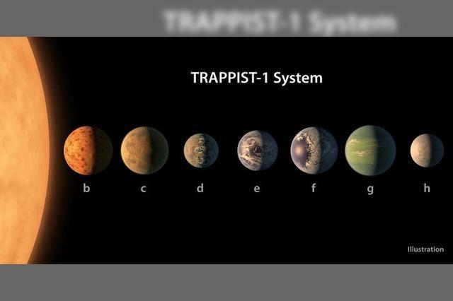 Interview über die sensationelle Entdeckung von sieben erdähnlichen Planeten