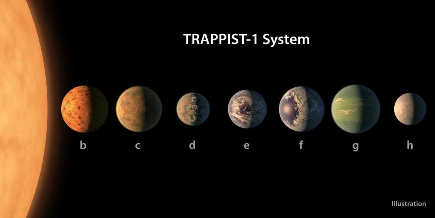 So könnten die sieben neu entdeckten Planeten aussehen.  | Foto: DPA/PRIVAT