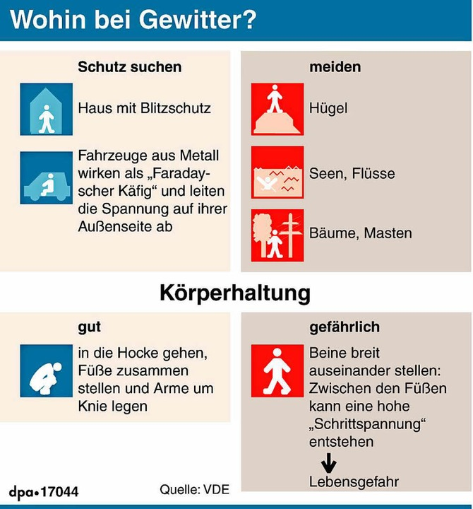 Do's and Don'ts beim Gewitter    Foto: dpa