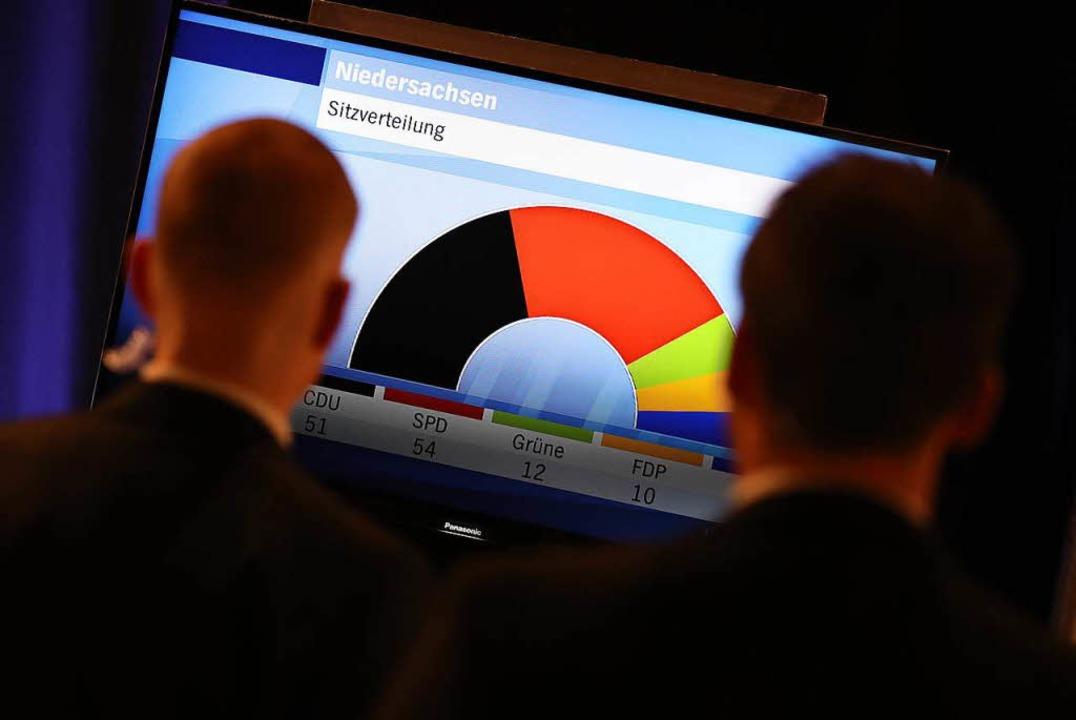 Wer koaliert mit wem? Das ist nach der... in Niedersachsen die spannende Frage.    Foto: dpa