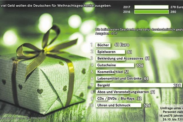 Deutsche Verbraucher sind in Einkaufslaune
