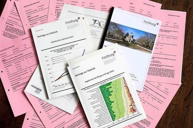 Die Stadtverwaltung reagiert den Gemeinderatsfraktionen zu langsam