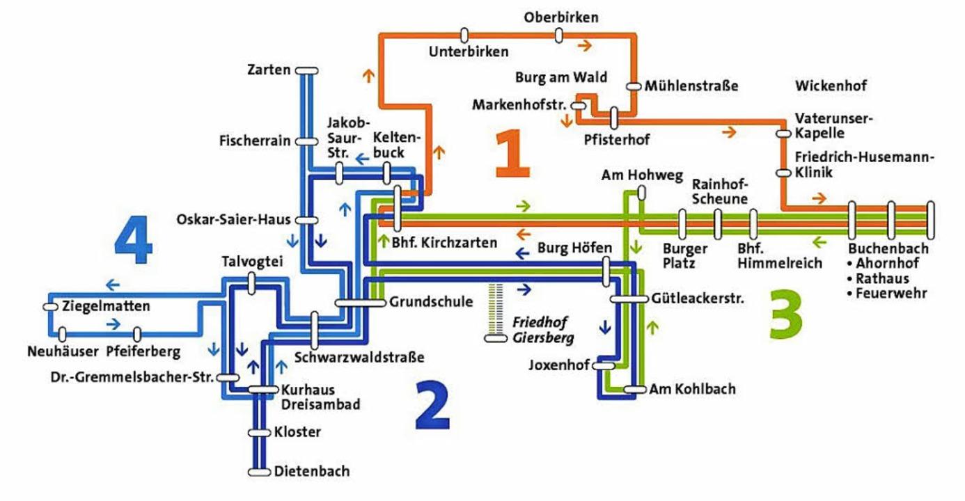 Das Liniennetz des Dreisam-Stromers bi...auch die Gemeinde Buchenbach mit ein.   | Foto: Grafik: Saumer