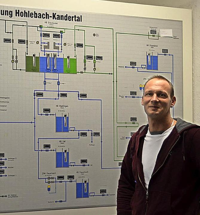 Der Wasserverband bezieht auch Wasser ...assermeister ist dort Thorsten Becker.    Foto: BehrenDT